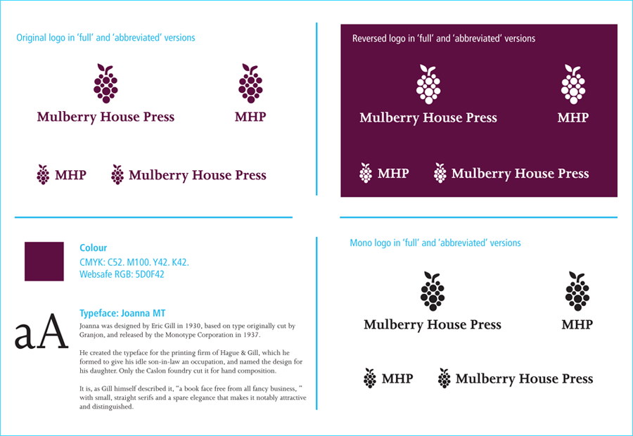 Mulberry House Press - Identity