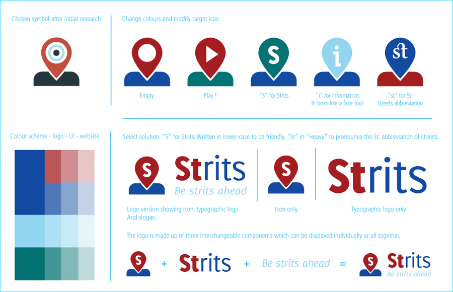 Strits - Be Strits ahead! An innovative mobile solution to enhance your destination